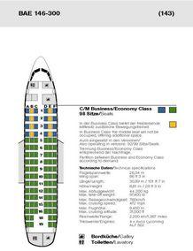 BAE 146-200